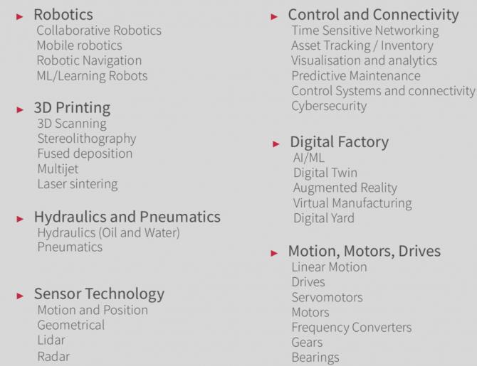 Industrial automation module breakdown