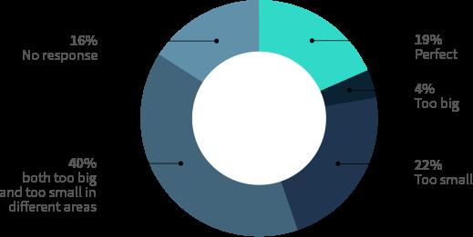 patent portfolio optimisation