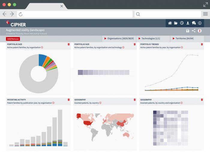 Cipher technology landscape multiple metrics